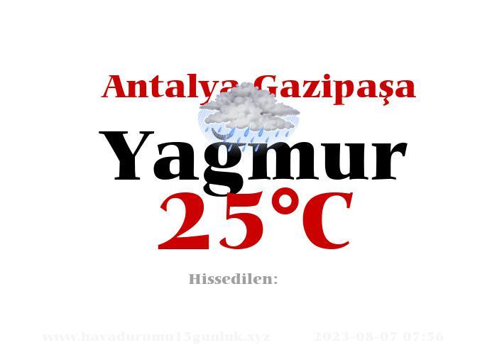 Hava Durumu Antalya Gazipaşa