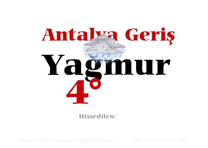 Antalya Geriş Hava Durumu
