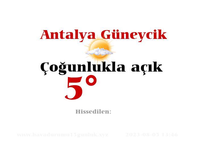 Antalya Güneycik Hava Durumu