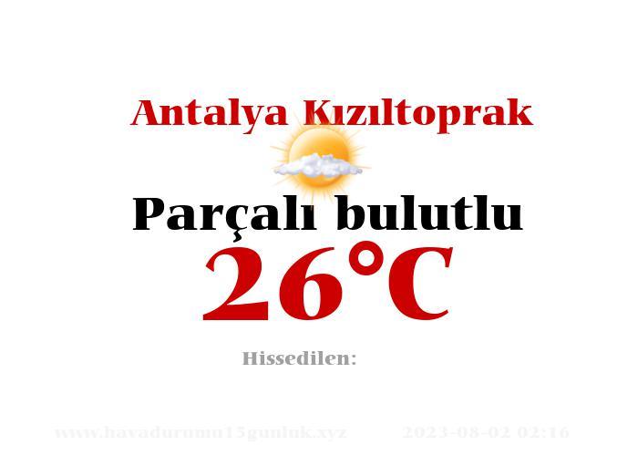 Hava Durumu Antalya Kızıltoprak