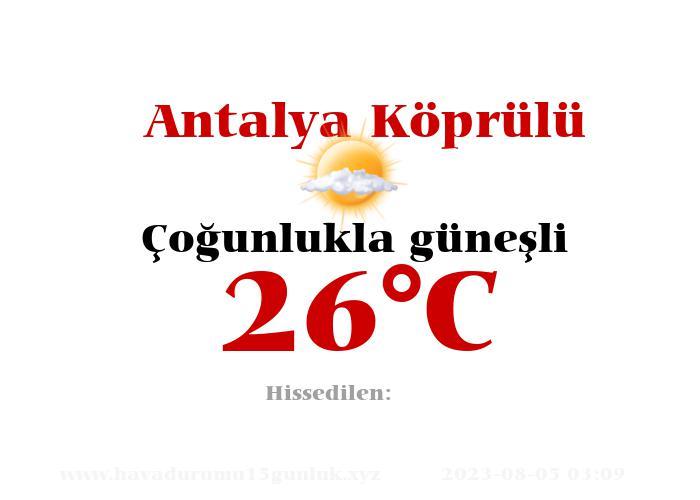 Hava Durumu Antalya Köprülü
