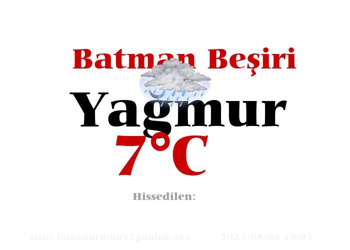 Batman hava durumu 30 günlük