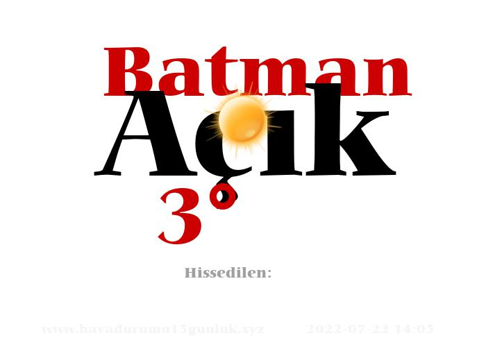 Batman Hava Durumu
