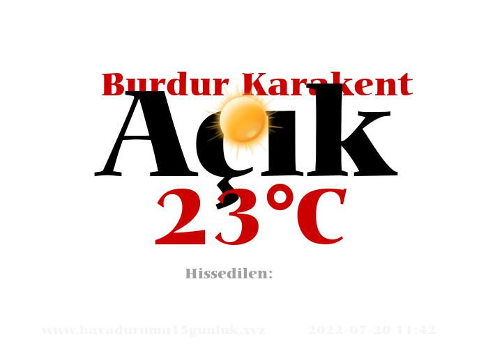 Hava Durumu Burdur Karakent