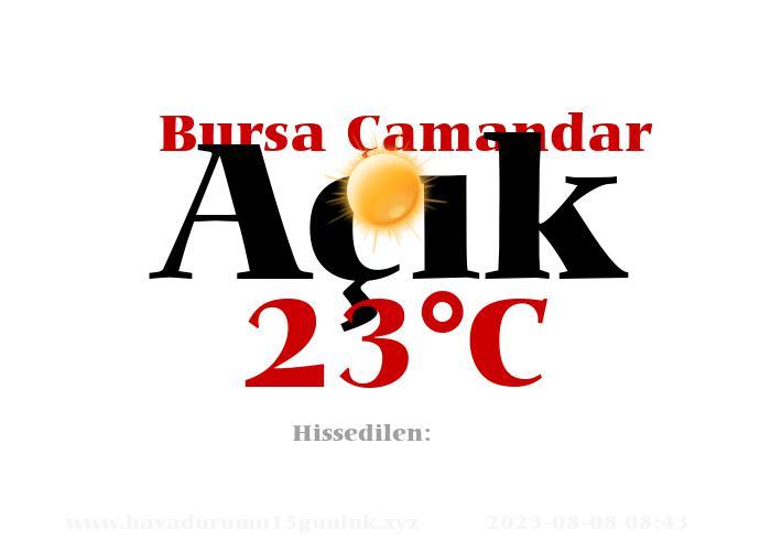 Hava Durumu Bursa Çamandar