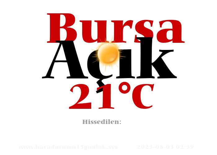 Hava Durumu Bursa