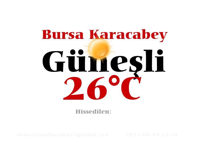 Hava Durumu Bursa Karacabey