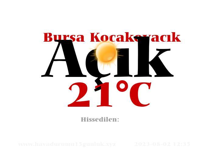 Hava Durumu Bursa Kocakovacık