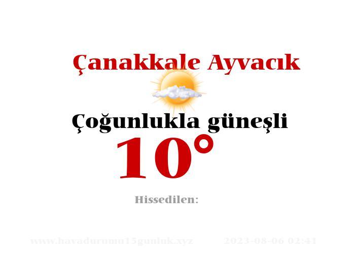 canakkale-ayvacik hava durumu