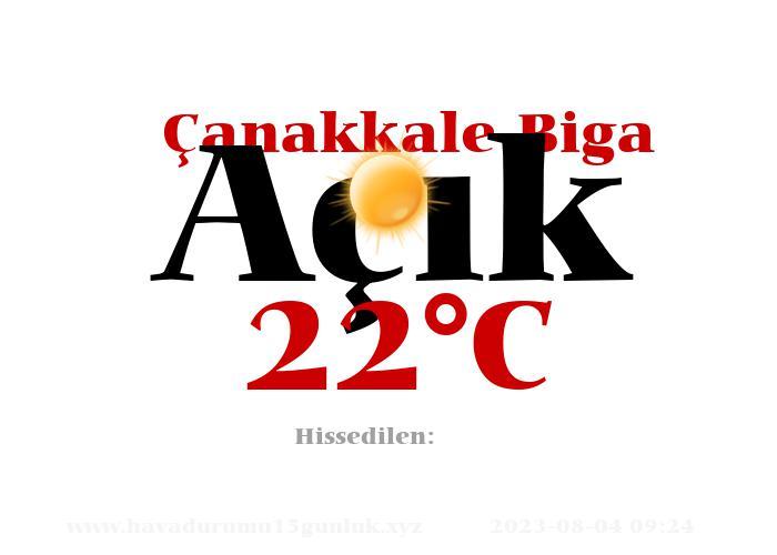Hava Durumu Çanakkale Biga