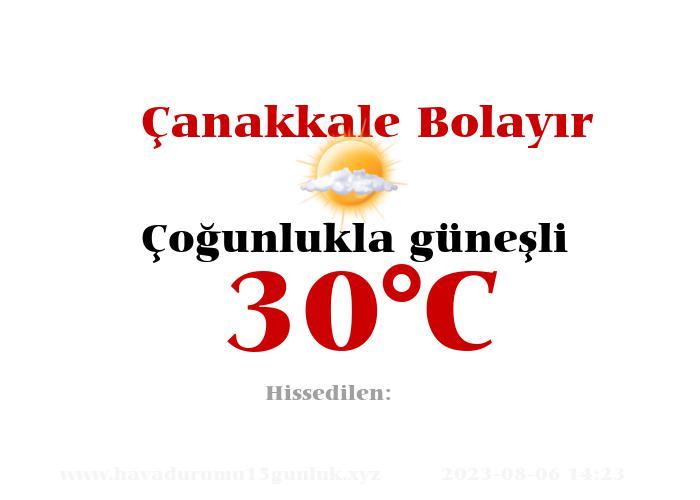 Hava Durumu Çanakkale Bolayır