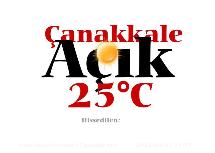 Hava Durumu Çanakkale