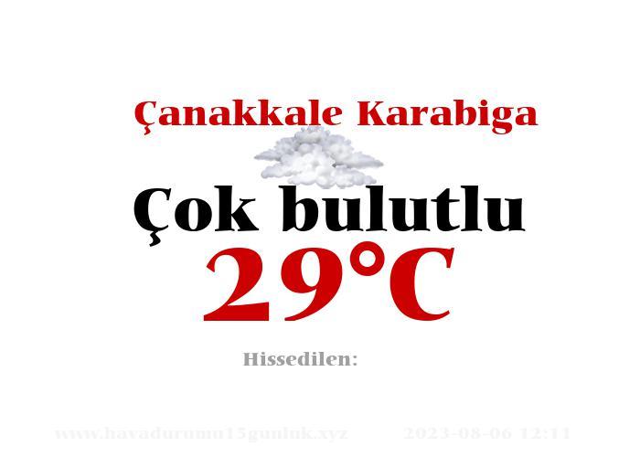 Hava Durumu Çanakkale Karabiga