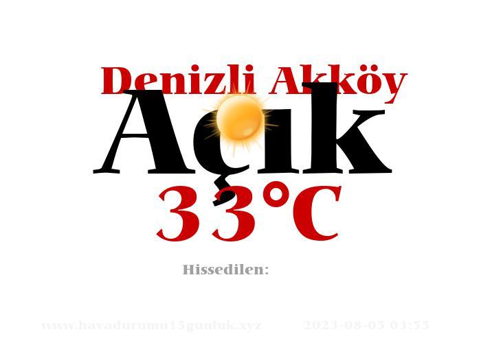 Hava Durumu Denizli Akköy