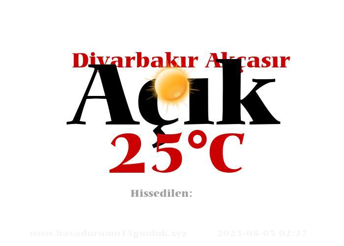 Hava Durumu Diyarbakır Akçasır