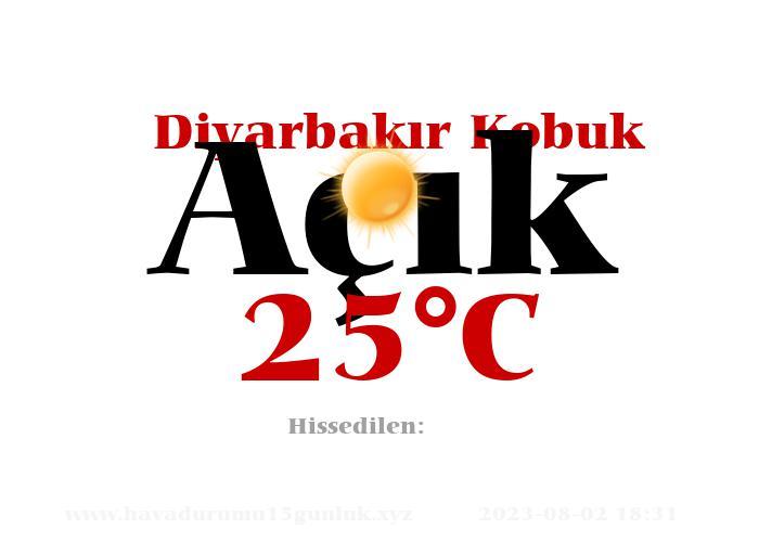 Hava Durumu Diyarbakır Kobuk