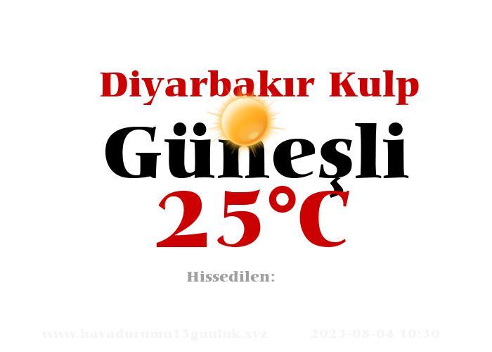 Hava Durumu Diyarbakır Kulp