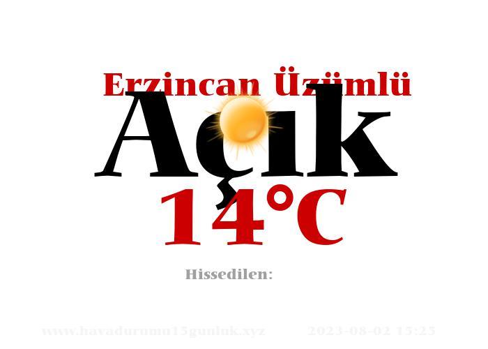 Hava Durumu Erzincan Üzümlü