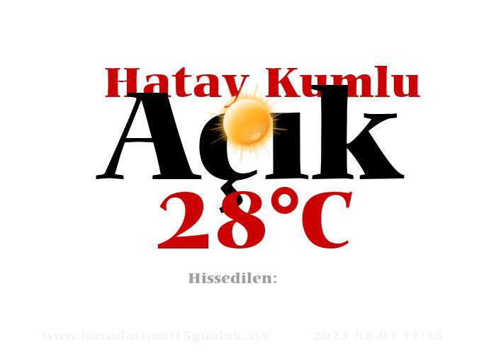 Hava Durumu Hatay Kumlu
