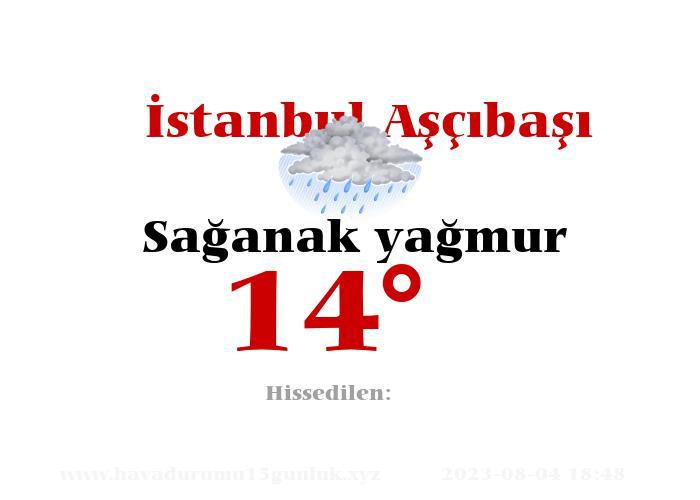 İstanbul Aşçıbaşı Hava Durumu