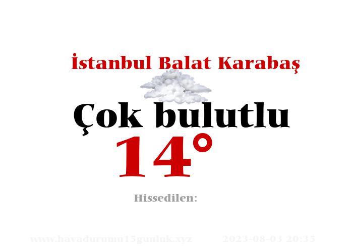 İstanbul Balat Karabaş Hava Durumu