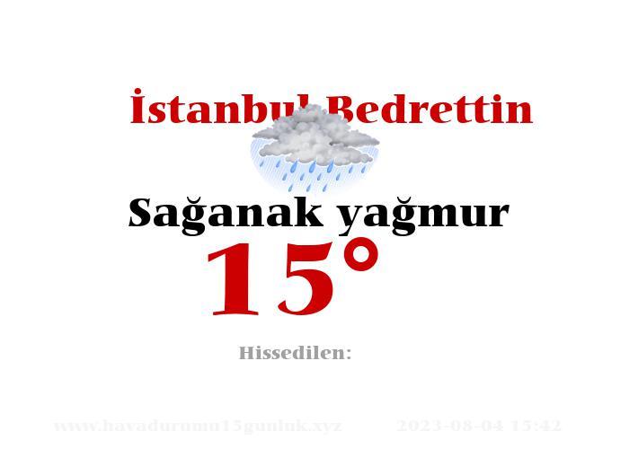 İstanbul Bedrettin Hava Durumu