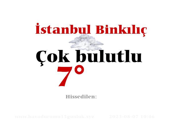 İstanbul Binkılıç Hava Durumu