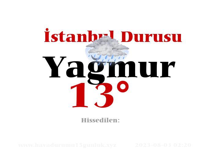 İstanbul Durusu Hava Durumu