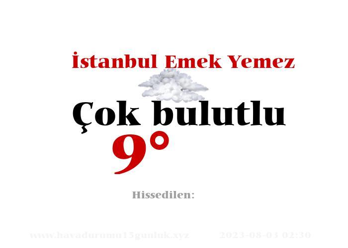 İstanbul Emek Yemez Hava Durumu