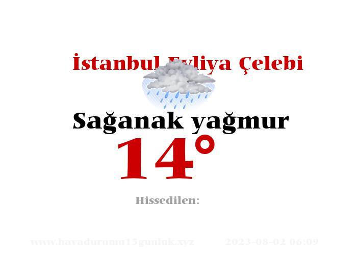 İstanbul Evliya Çelebi Hava Durumu