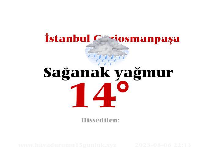 İstanbul Gaziosmanpaşa Hava Durumu