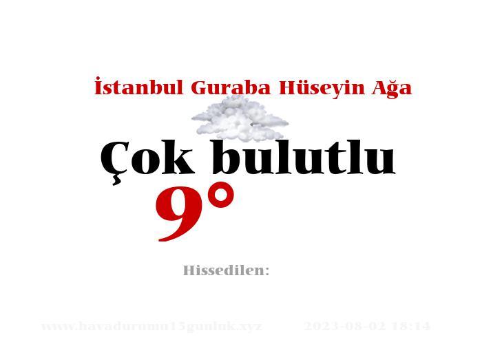 İstanbul Guraba Hüseyin Ağa Hava Durumu