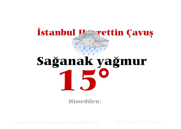 İstanbul Hayrettin Çavuş Hava Durumu