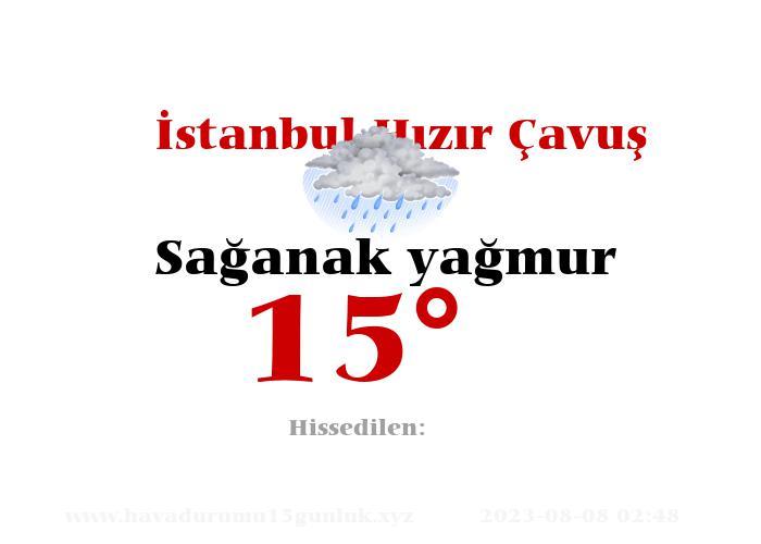 İstanbul Hızır Çavuş Hava Durumu