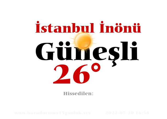 istanbul-inonu hava durumu
