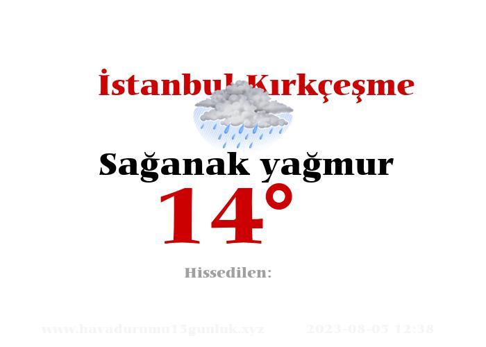 İstanbul Kırkçeşme Hava Durumu
