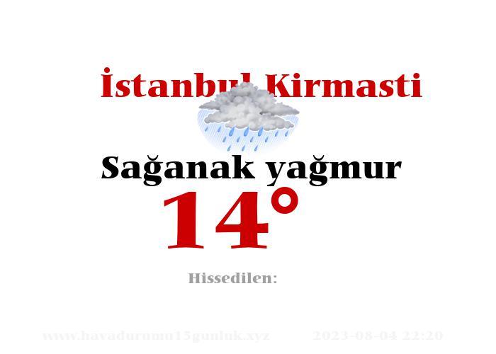 İstanbul Kirmasti Hava Durumu