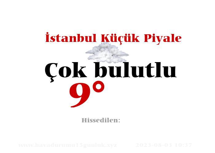 İstanbul Küçük Piyale Hava Durumu