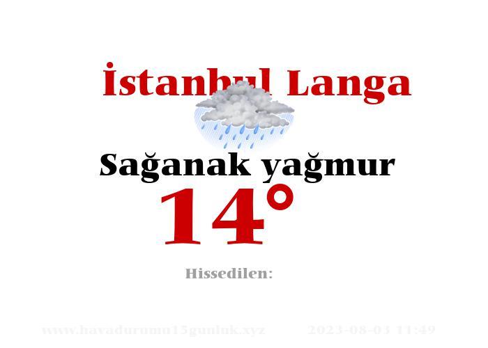 İstanbul Langa Hava Durumu