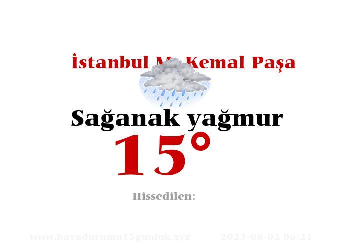 İstanbul M. Kemal Paşa Hava Durumu