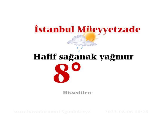 İstanbul Müeyyetzade Hava Durumu
