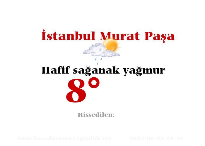 İstanbul Murat Paşa Hava Durumu