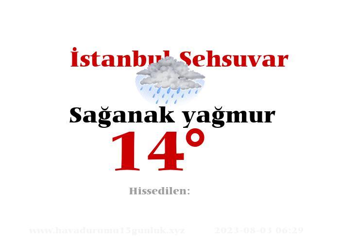 İstanbul Şehsuvar Hava Durumu