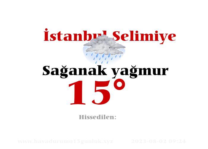İstanbul Selimiye Hava Durumu