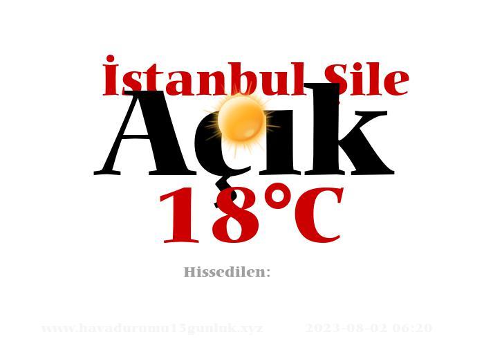 Hava Durumu İstanbul Şile