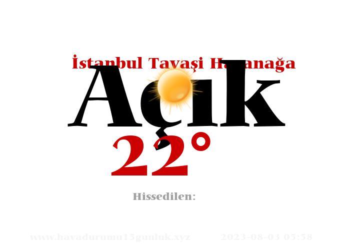 istanbul-tavasi-hasanaga hava durumu