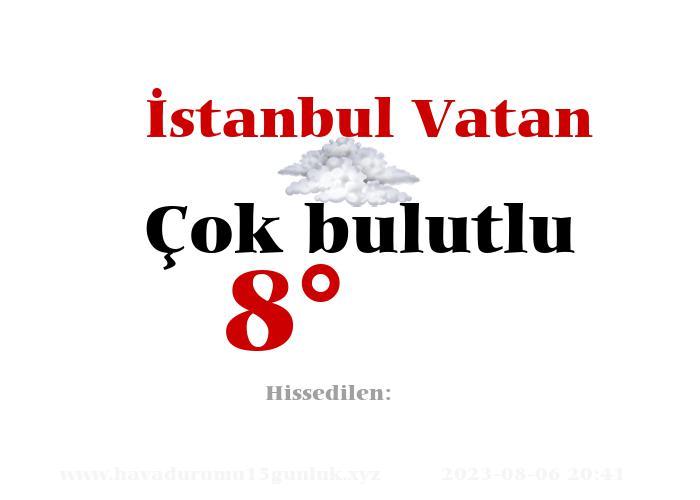 İstanbul Vatan Hava Durumu