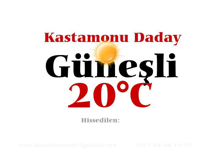 Hava Durumu Kastamonu Daday