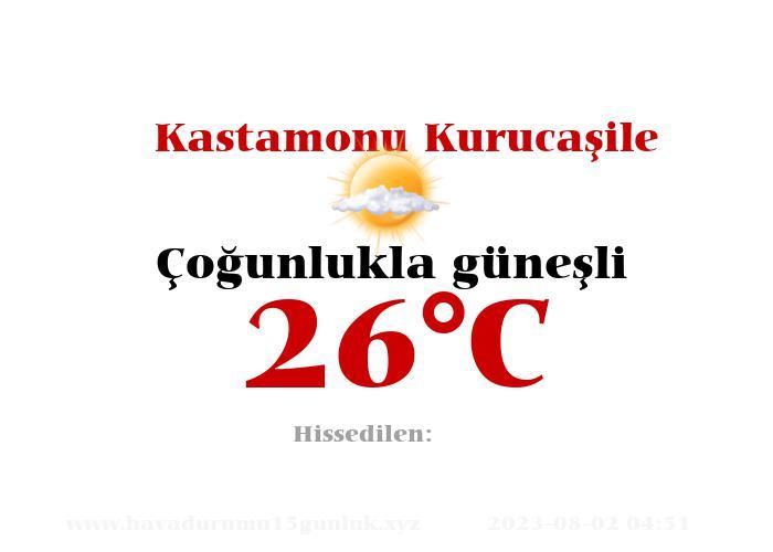 Hava Durumu Kastamonu Kurucaşile