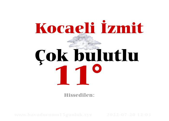 kocaeli-izmit hava durumu